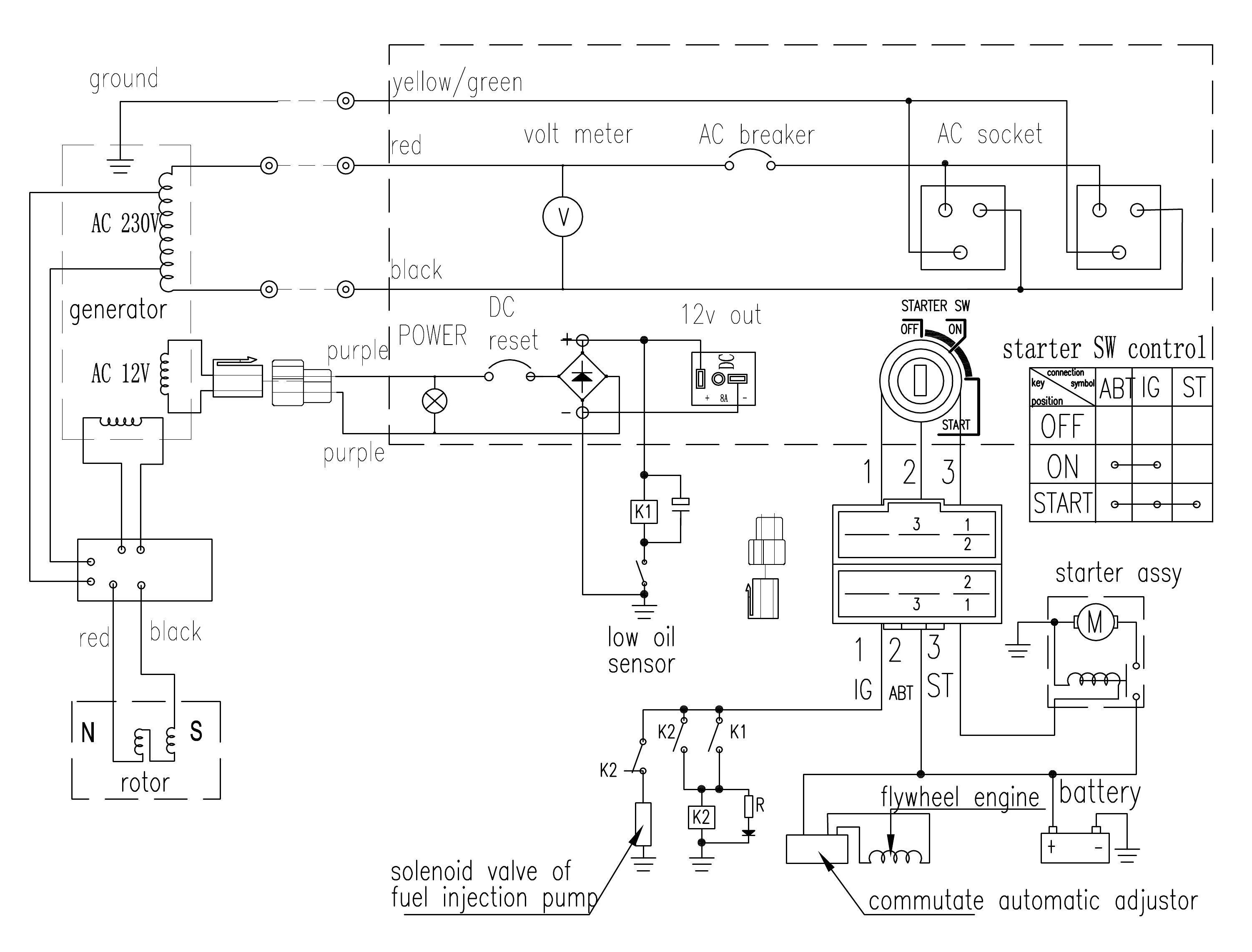 An Generator Wiring Diagram Libraries Wen 5500 Sip 04921 Medusa Tds6001 Diagraman 16