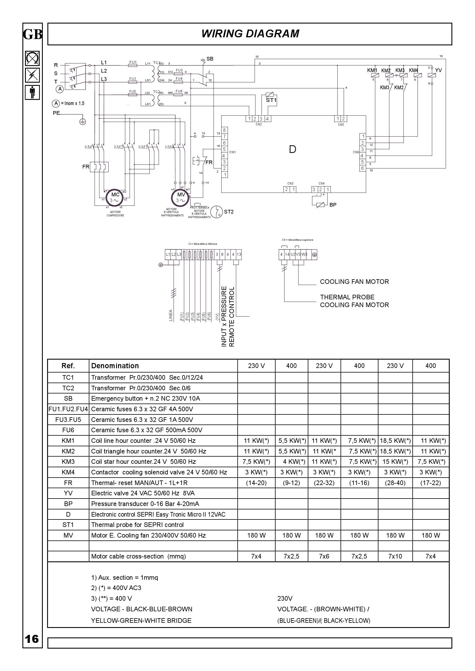 05231 wiring diagram 05231 saturn 1010 500f screw compressor wiring diagram compressor wiring diagram at bayanpartner.co