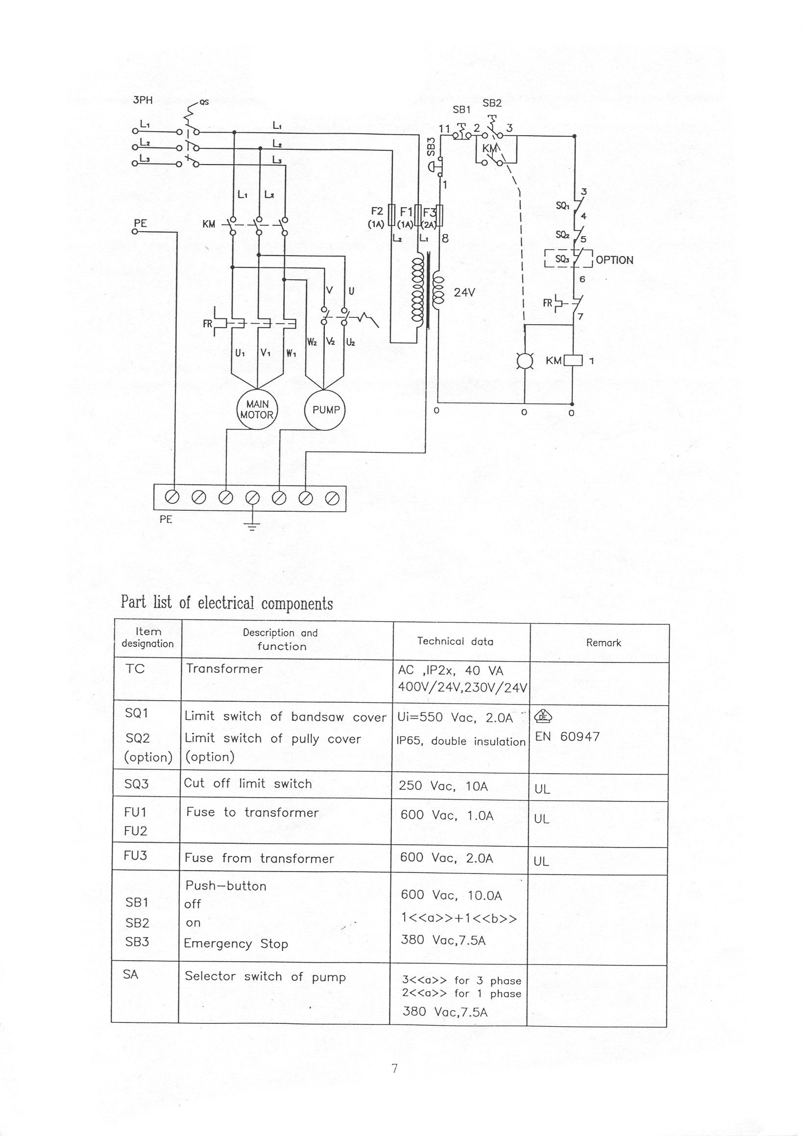 wiring diagrams for a band saw best wiring library rh 168 princestaash org