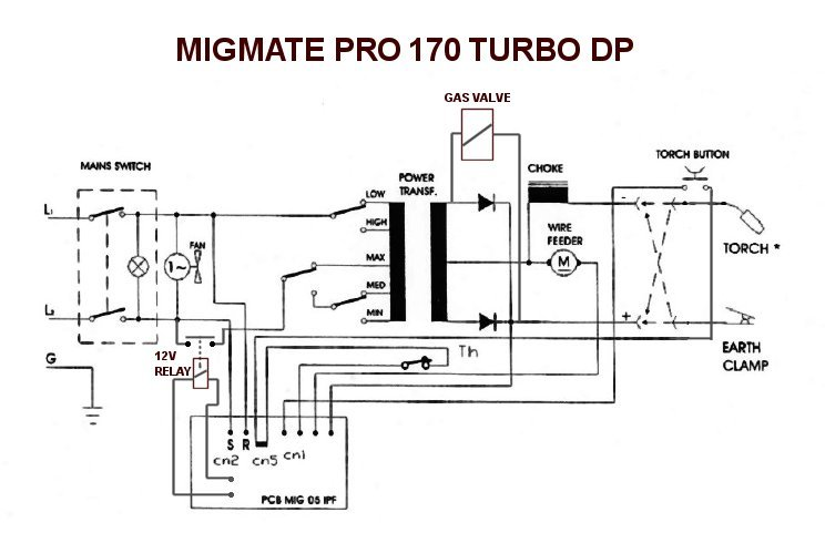06515 migmate 170t dp circuit diagram